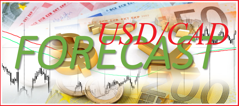 USD/CAD: Bank of Canada meeting and inauguration of new US President