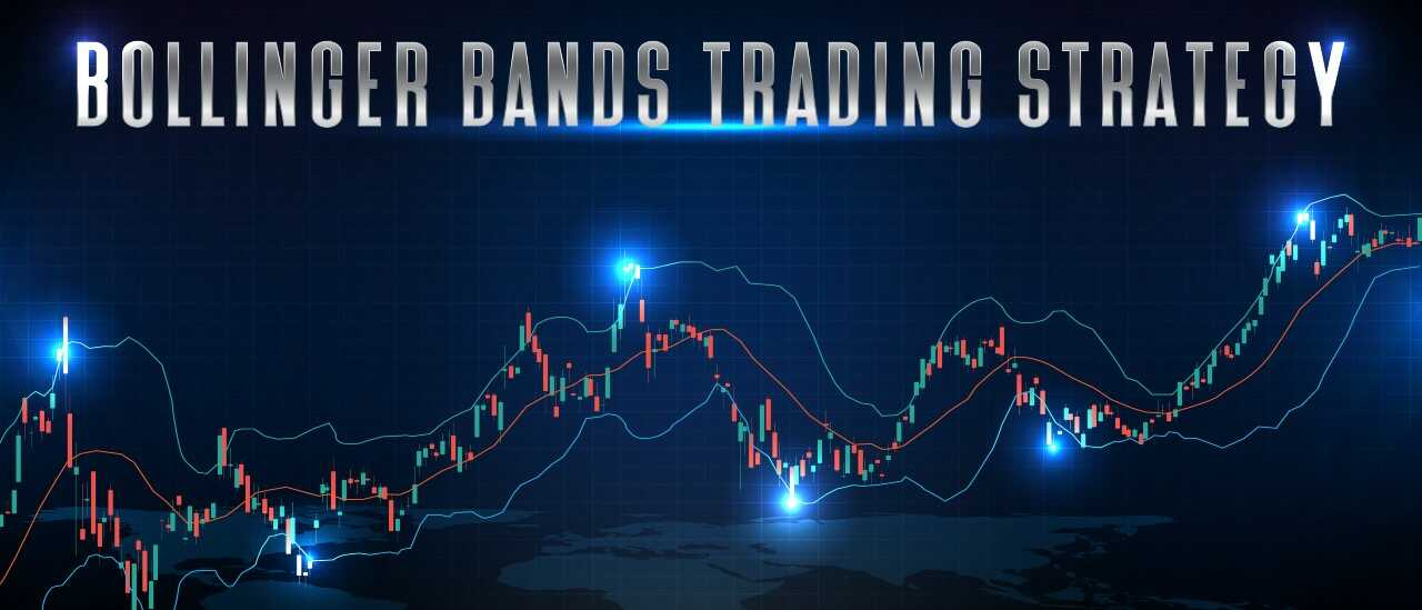 Bollinger Bands and Candlestick Pattern Trading Strategy preview