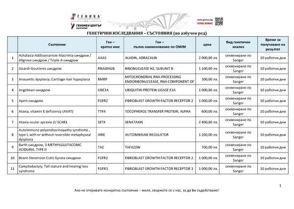 Списък на изследвани редки болести + ценоразпис-image-preview