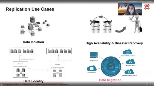 /dealing-with-replication-high-performance-queries-and-other-data-platforms-challenges-ztg3w3p feature image