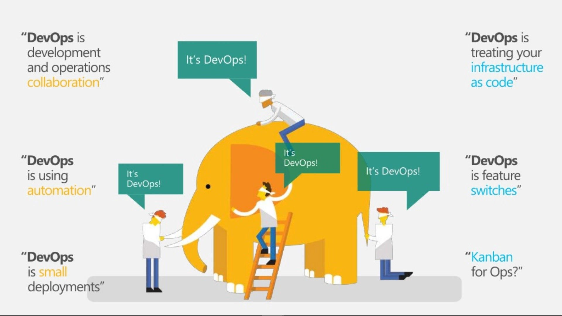 /devops-fundamentals-you-ever-wanted-to-know-zt2m3uh6 feature image