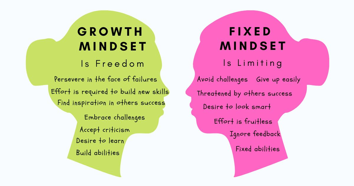/5-strategies-for-shifting-a-fixed-mindset-to-a-growth-mindset-4a2d3wd7 feature image