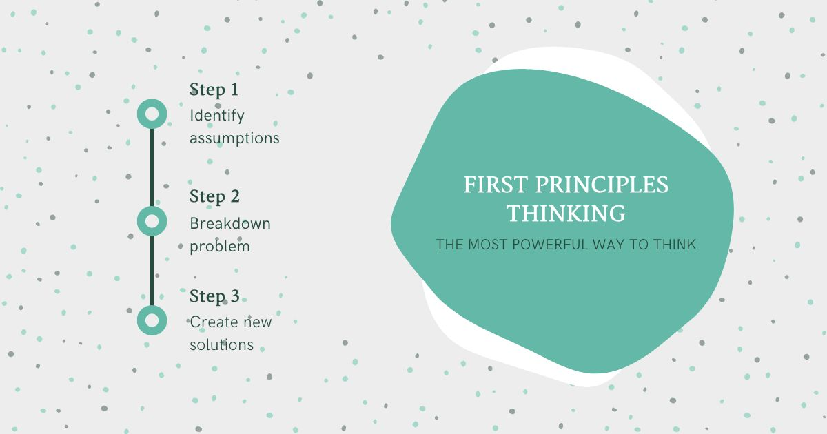 /first-principles-thinking-identify-assumptions-breakdown-problems-and-create-new-solutions-t5353ehg feature image