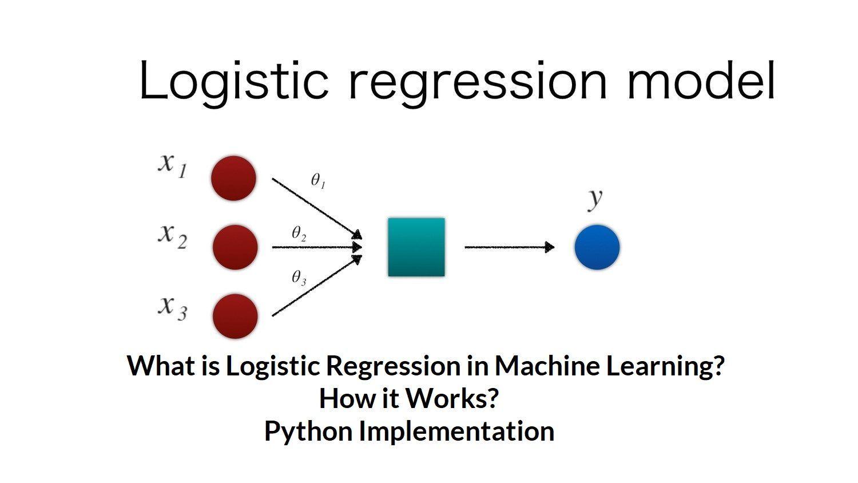 /logistic-regression-model-via-machine-learning-algorithm-2b2d3x7t feature image
