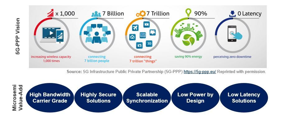 /big-data-under-industry-40-5g-and-distributed-storage-n8u3wfn feature image