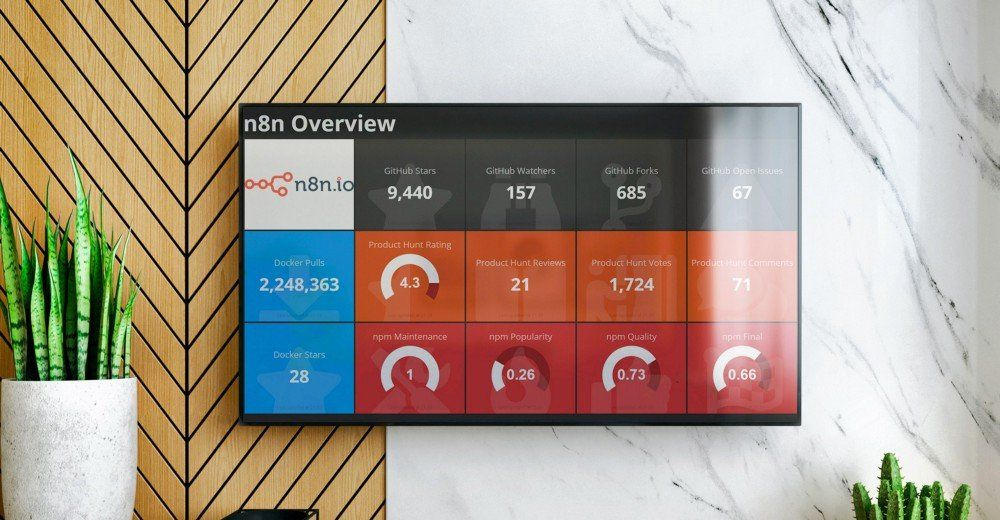 /data-dashboards-visualizing-metrics-with-n8n-fs3y3wun feature image
