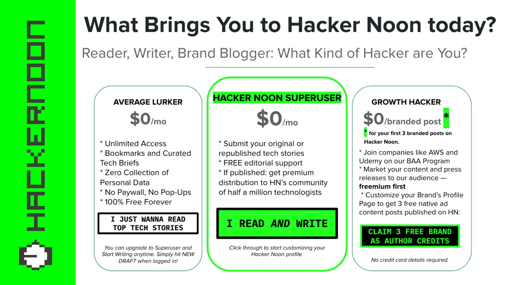 /4-facts-you-should-know-about-republishing-content-on-hacker-noon-im63ua6 feature image