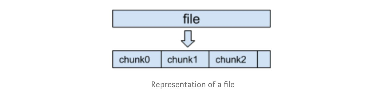 /blockchain-as-a-distributed-file-system-how-would-it-work-ca1f3y3l feature image