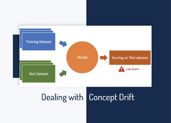 /how-to-deal-with-concept-drift-and-adapt-ml-models-when-data-sets-shift-ln403u60 feature image
