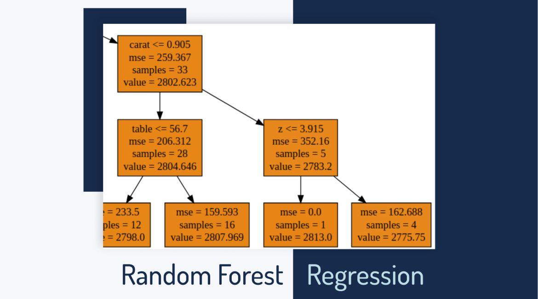 /disadvantages-of-random-forest-regression-s21t3uem feature image