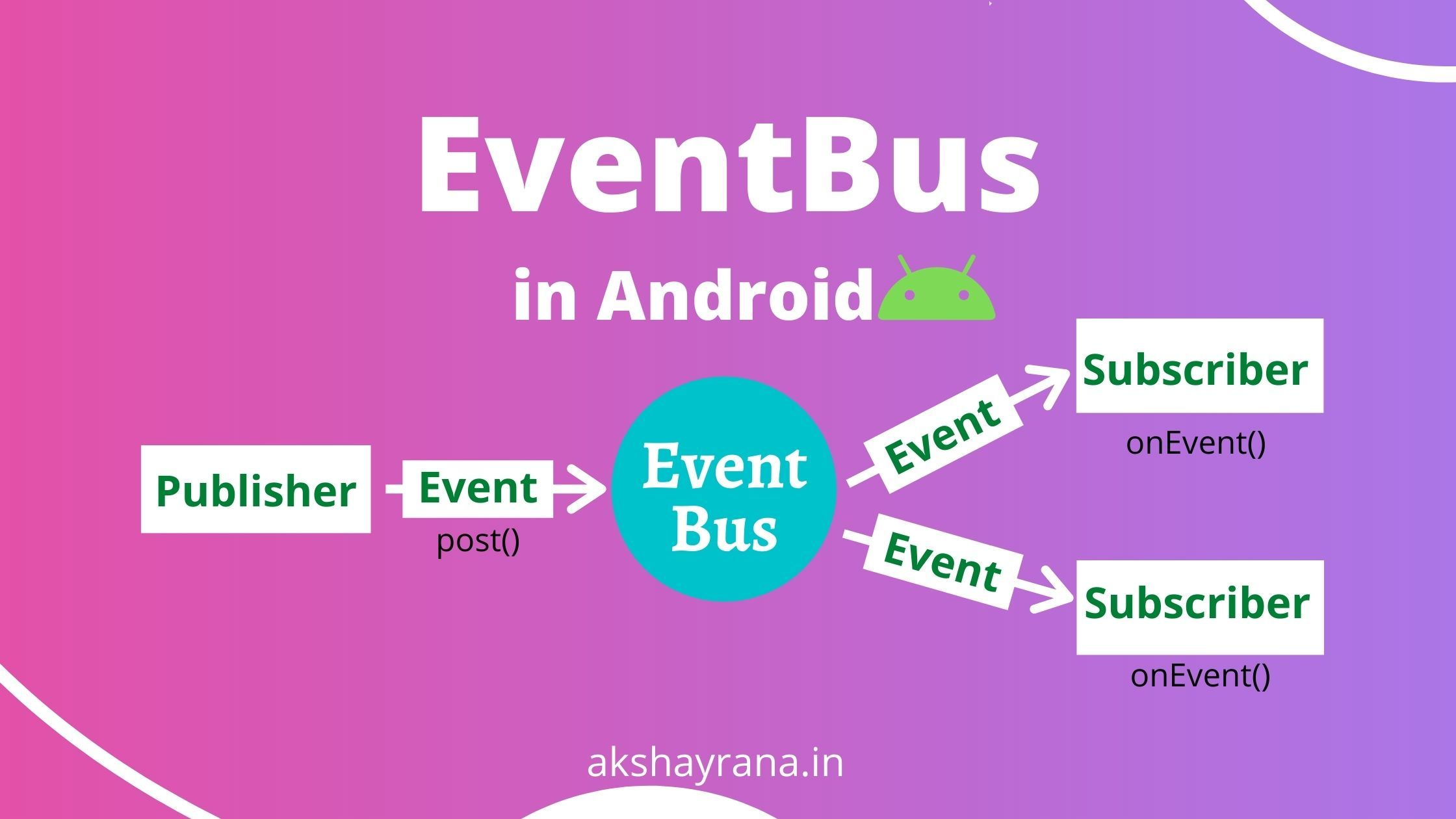 /how-to-create-a-simple-event-bus-in-android-9ny3wyj feature image