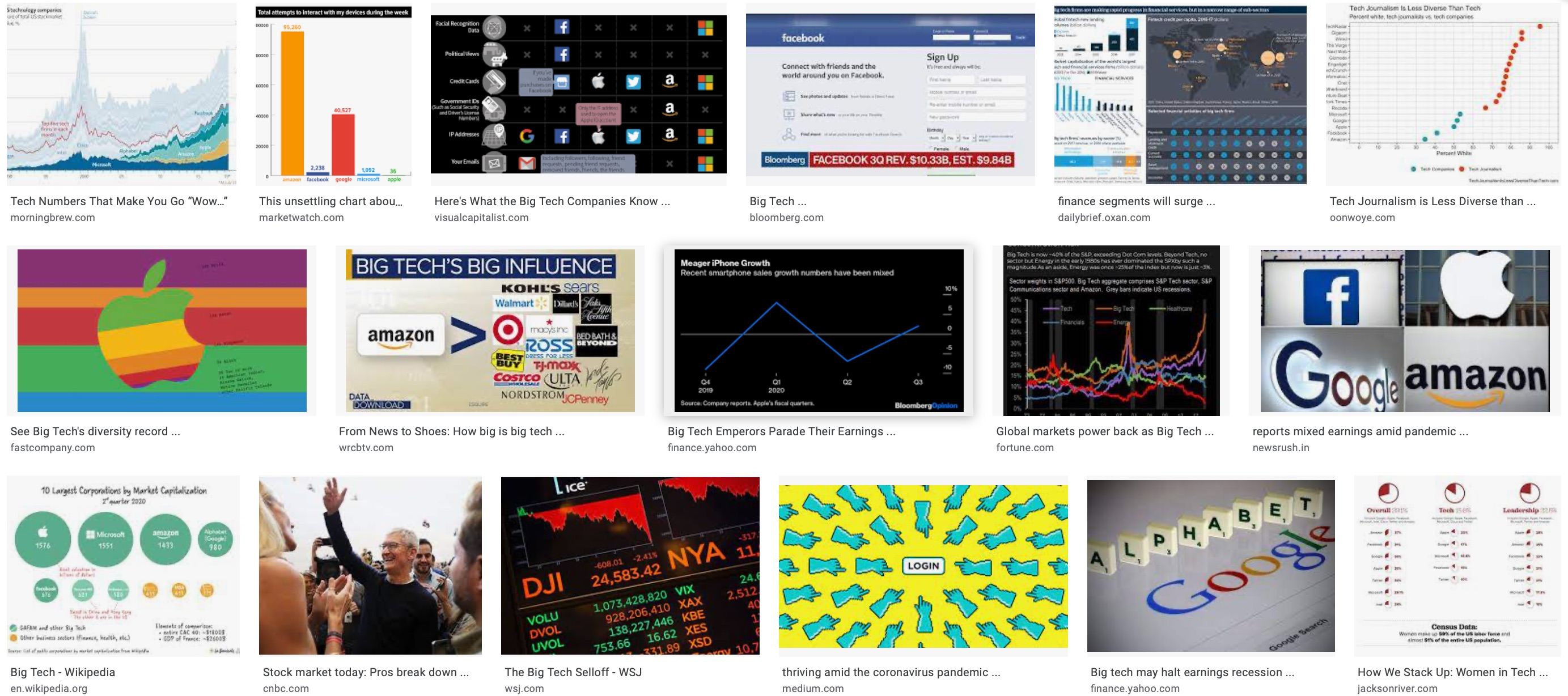 /five-recent-faagm-statistics-that-underline-the-tech-industrys-longer-term-trends-mvg3ewm feature image