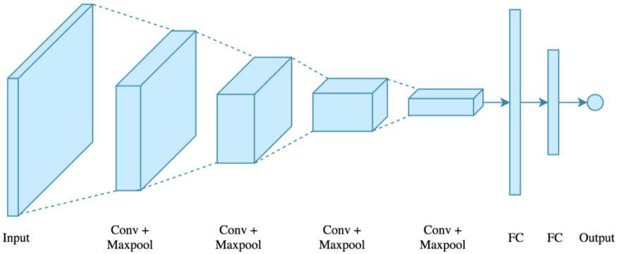 /understanding-convolution-neural-networks-up1c3u3x feature image