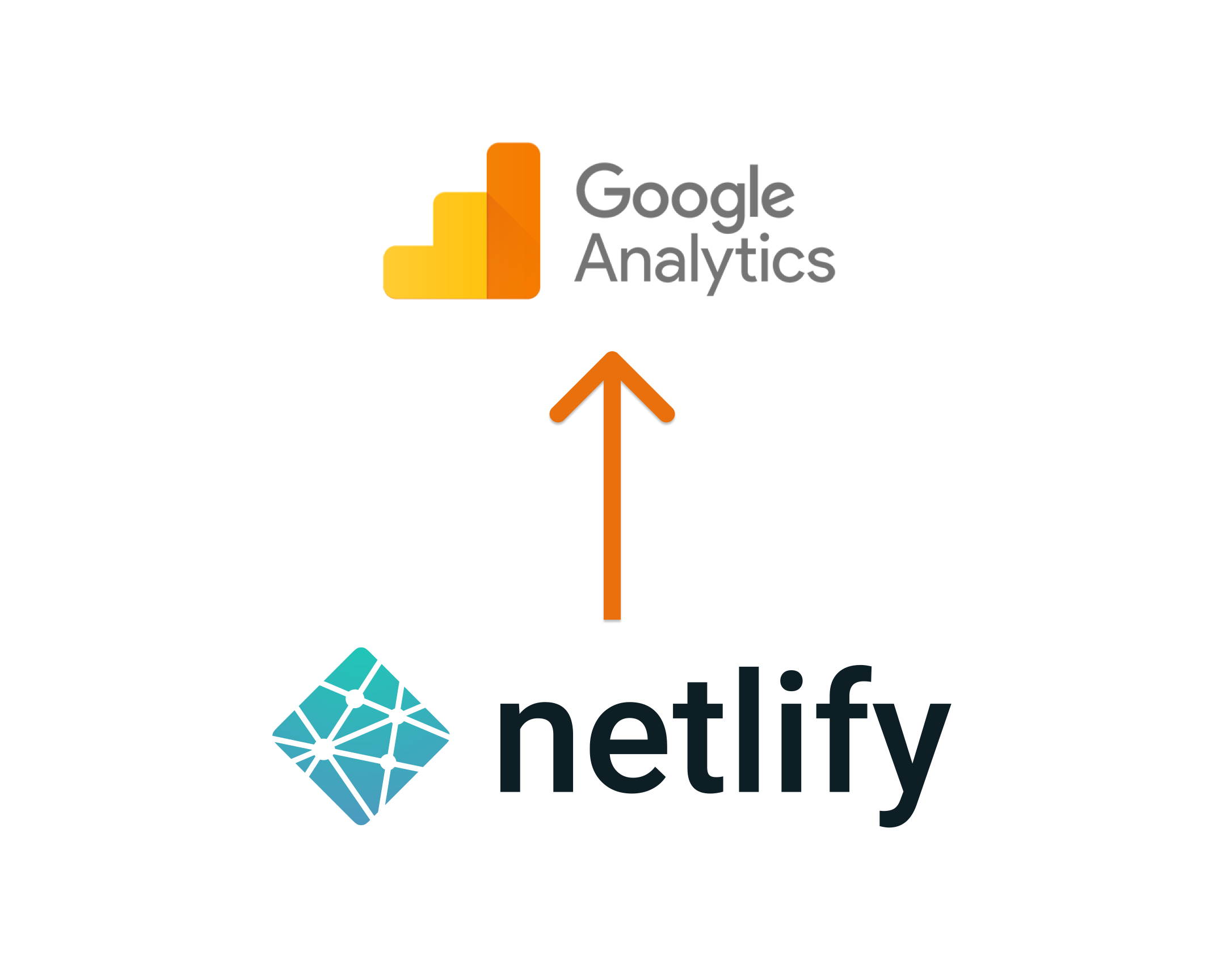 /how-to-get-page-views-from-google-analytics-via-a-netlify-serverless-function-99163wzg feature image