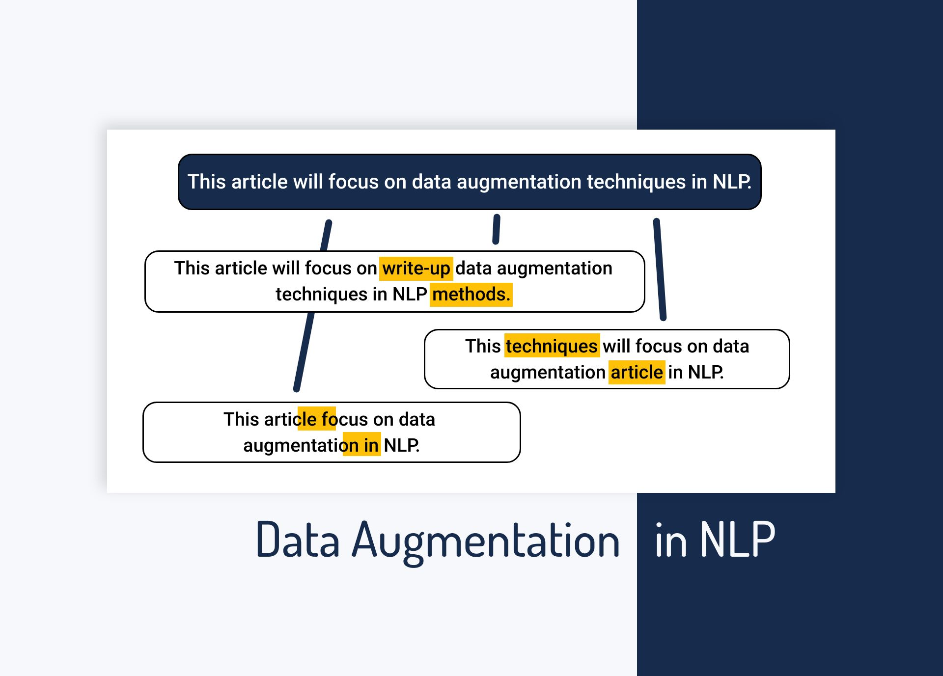 The Essential Guide to Data Augmentation in NLP