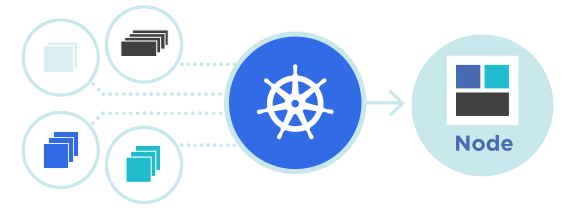 /kubernetes-and-containers-explained-3v1e3ude feature image