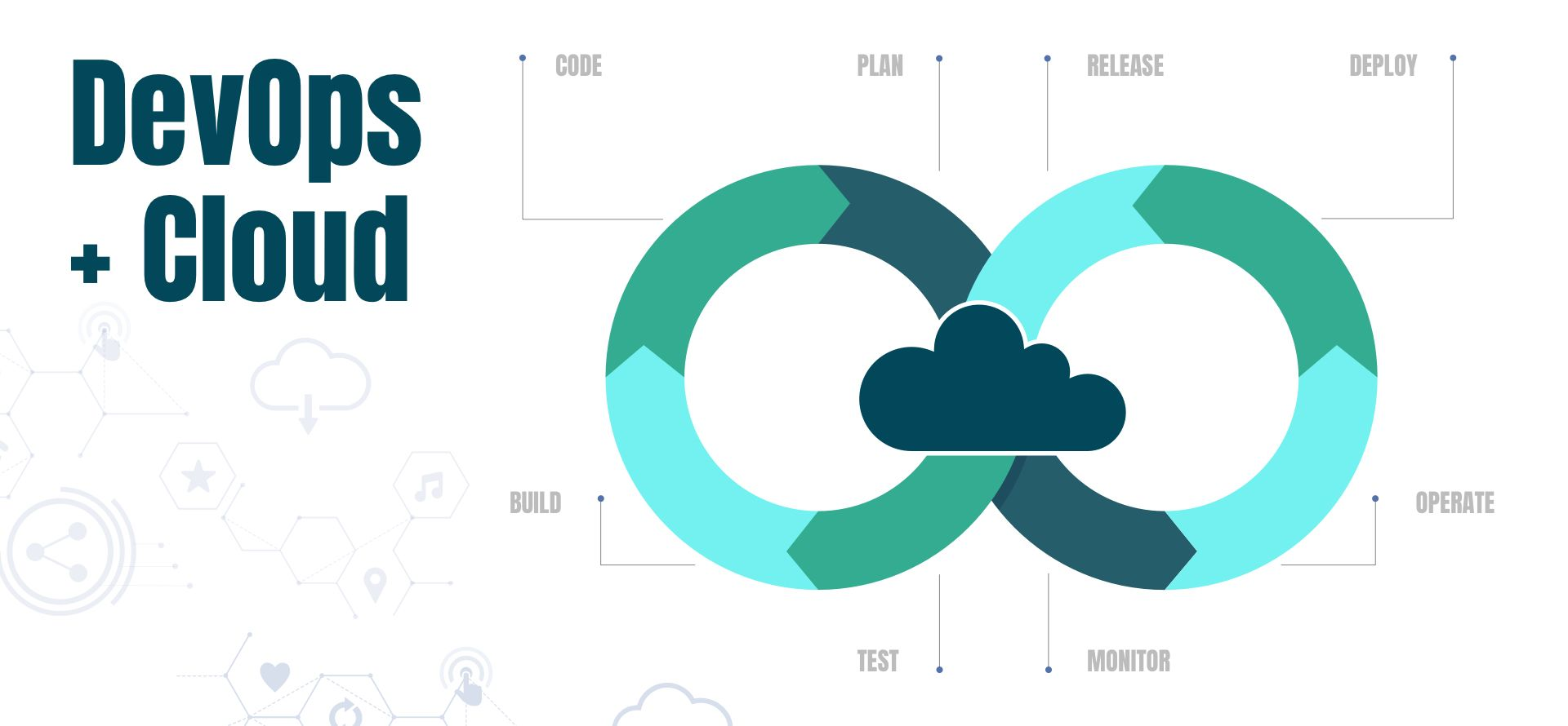 How to Extend your DevOps Strategy For Success in the Cloud?