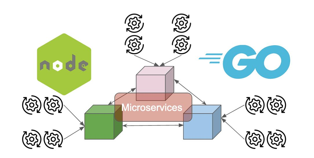 Microservices Deserve Modern Programming Platforms: Java May Not be the Best Option