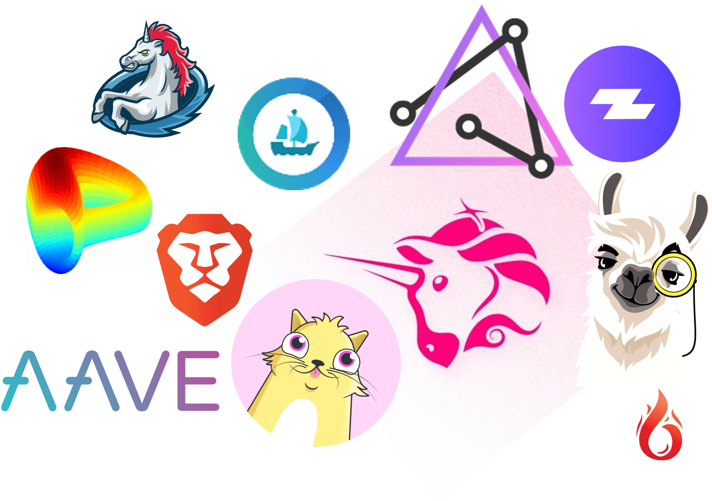 /scouting-for-unicorns-in-a-sea-of-dapps-a3k3t3x feature image