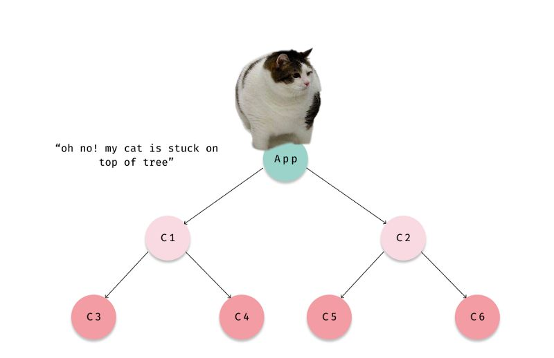 The Boring React State Management Guide