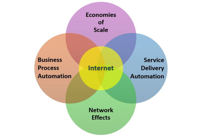 /treat-saas-as-a-business-model-m7o3t6k feature image