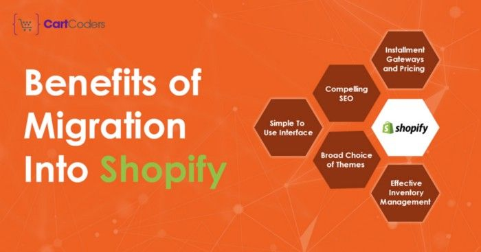 /ecommerce-migration-pros-of-migrating-to-shopify-cp1z3t71 feature image