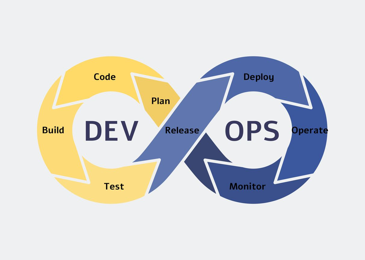 /why-devops-is-important-during-the-covid-19-pandemic-6u1i3tul feature image
