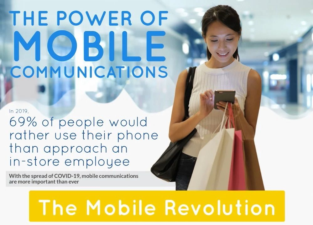 /the-power-of-mobile-communications-at113tzv feature image