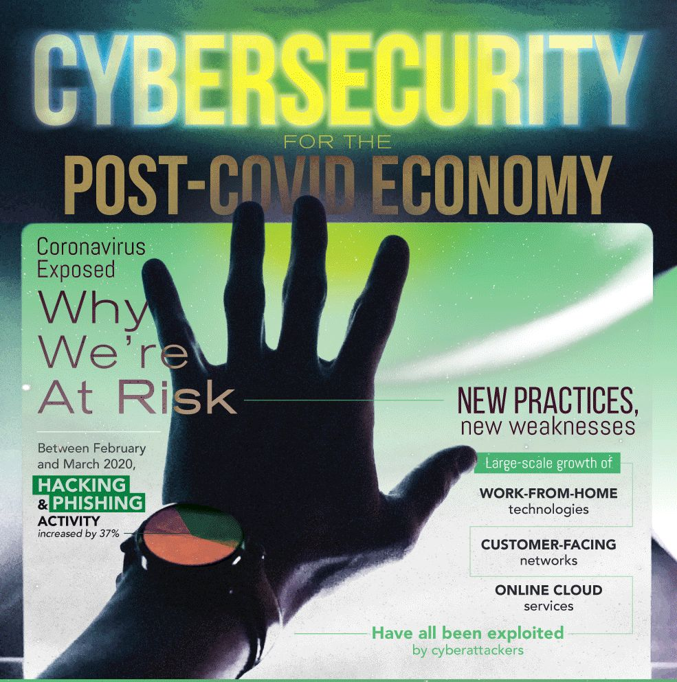 Cybersecurity in The Post-Pandemic Economy