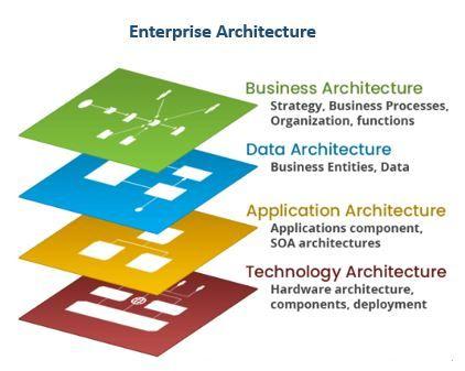 /5-essential-software-architecture-design-principles-l73x3win feature image