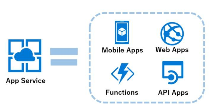 /beginners-guide-to-deploying-a-spring-boot-app-to-azure-app-service-6i393w63 feature image