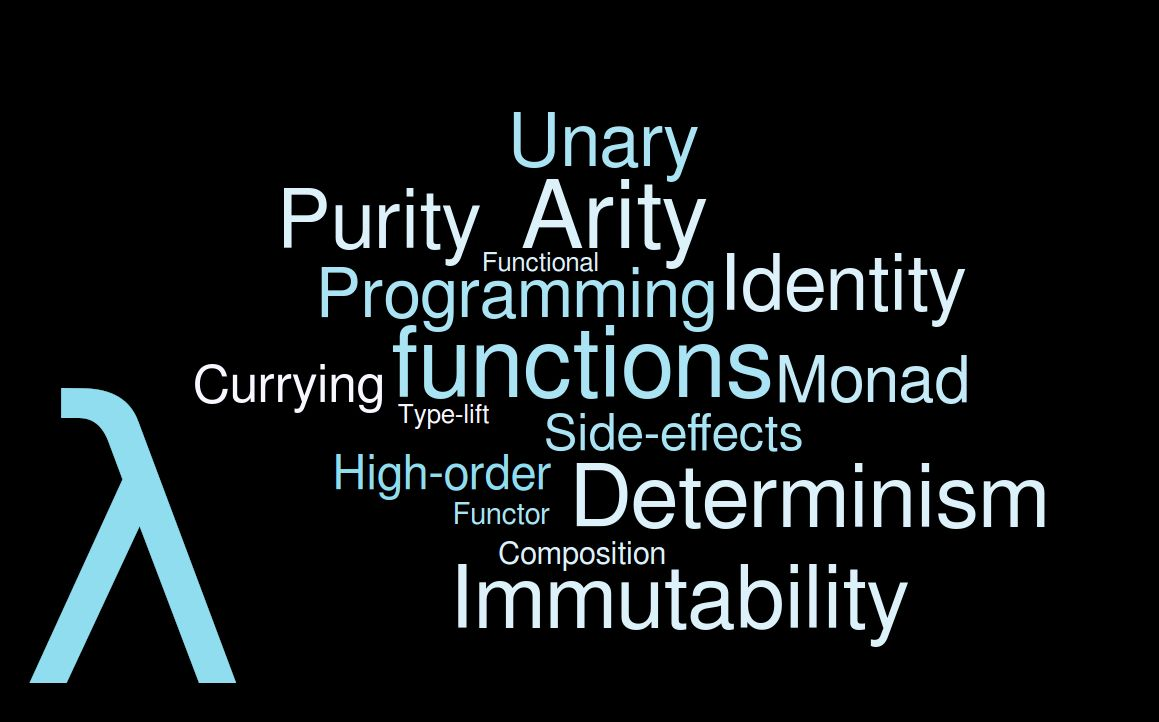 /9-functional-programming-concepts-everyone-should-know-uy503u21 feature image