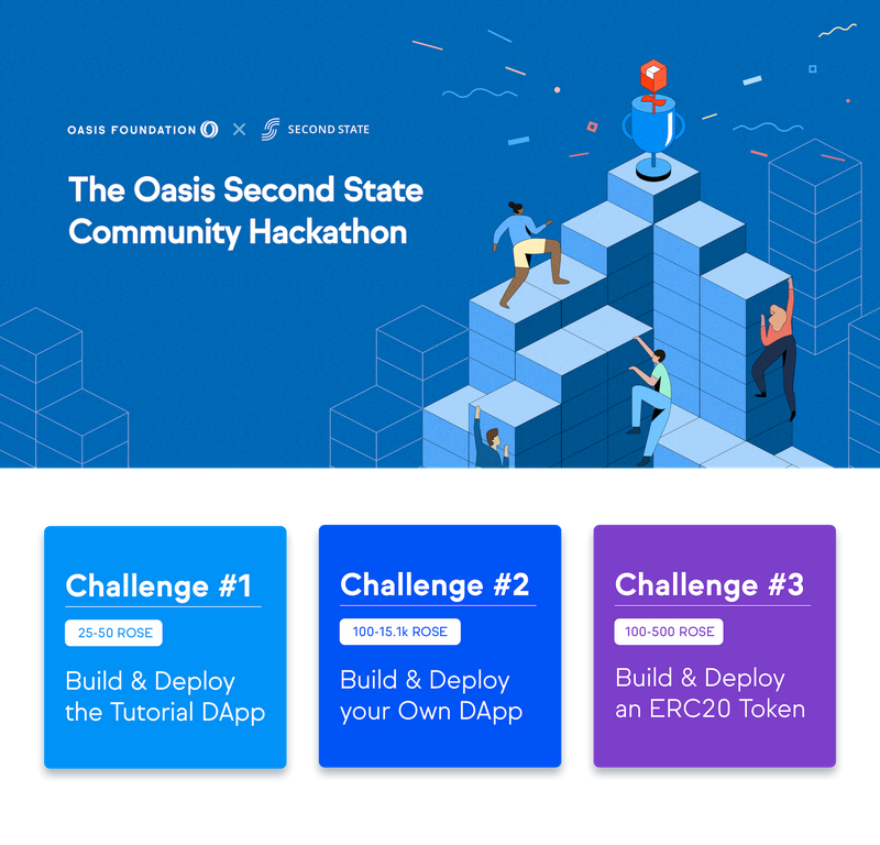/earn-50-rose-tokens-in-the-oasis-second-state-hackathon-a-step-by-step-guide-901w3wkh feature image
