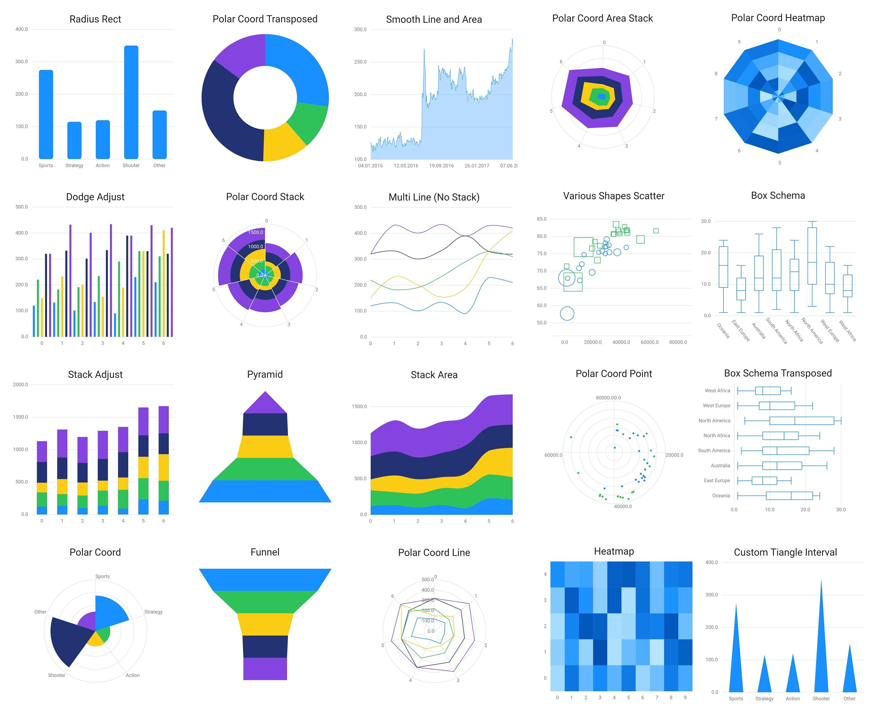 /a-flutter-data-visualization-library-based-on-a-grammar-of-graphics-u32o3zwg feature image