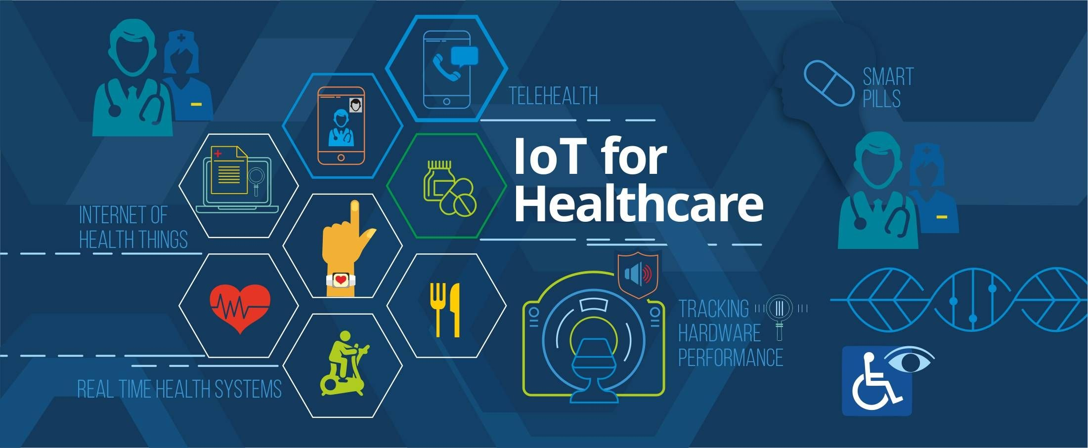 /using-iot-sensors-in-healthcare-to-stop-covid-19-4j931f6 feature image
