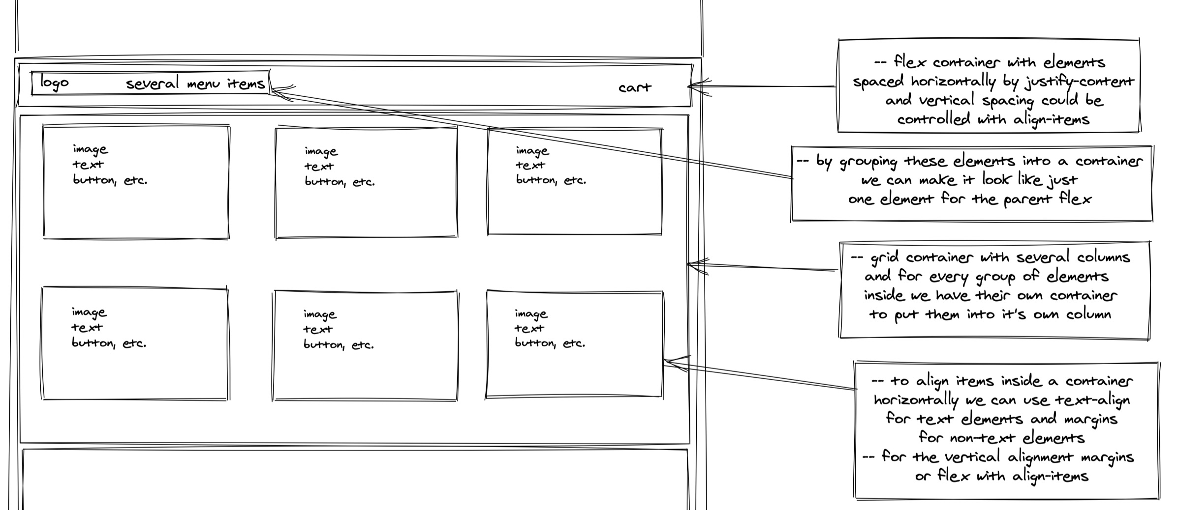 Creating a CSS Visual Cheatsheet