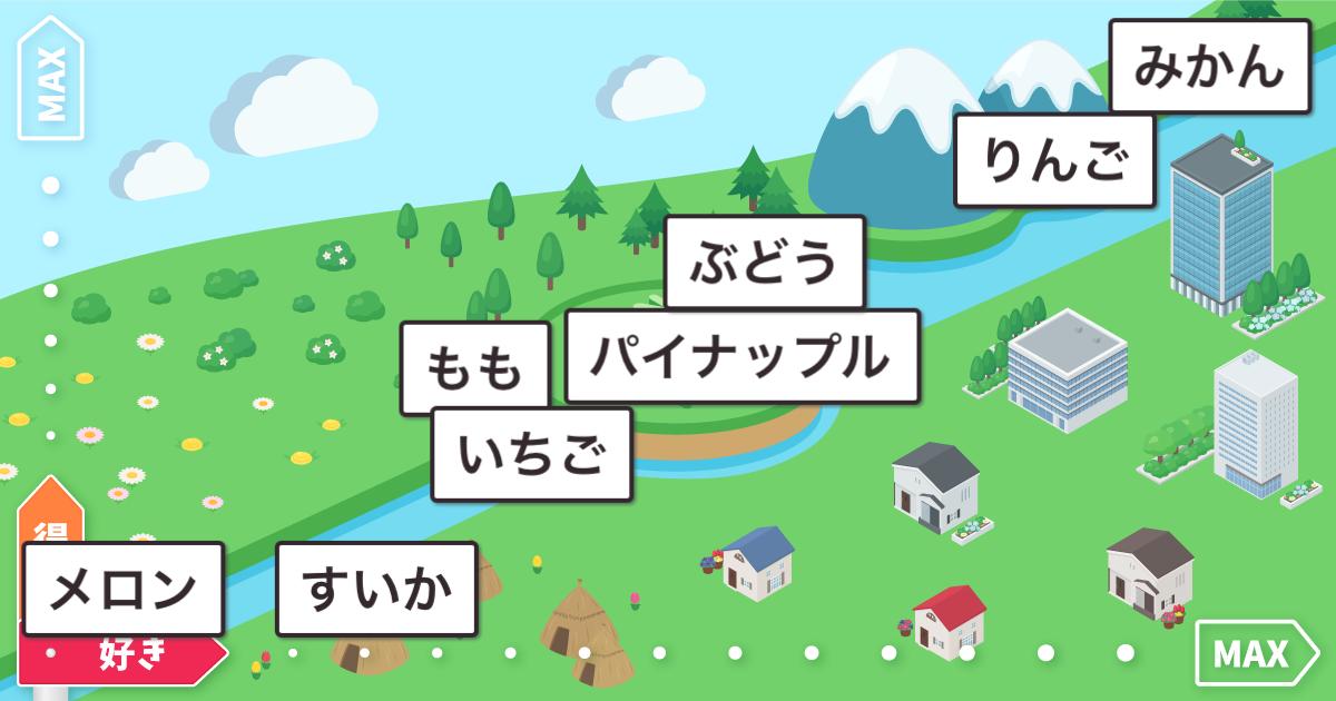 くだもののマップ