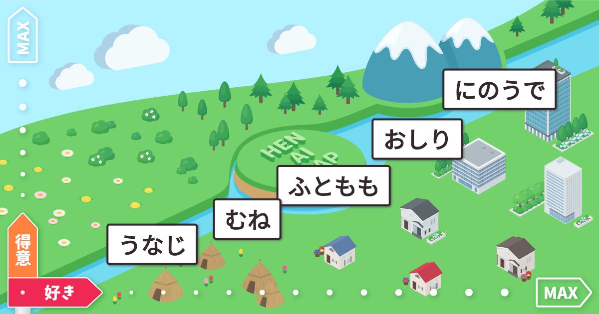 へんたいマップ