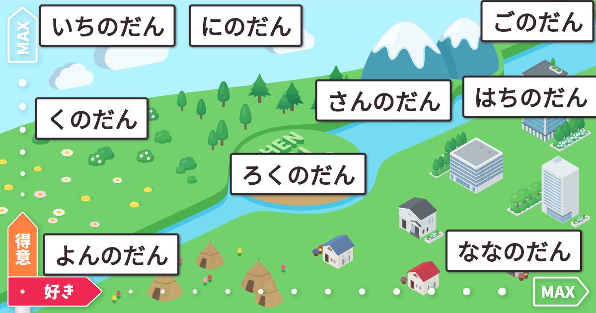 きんみ のマップ