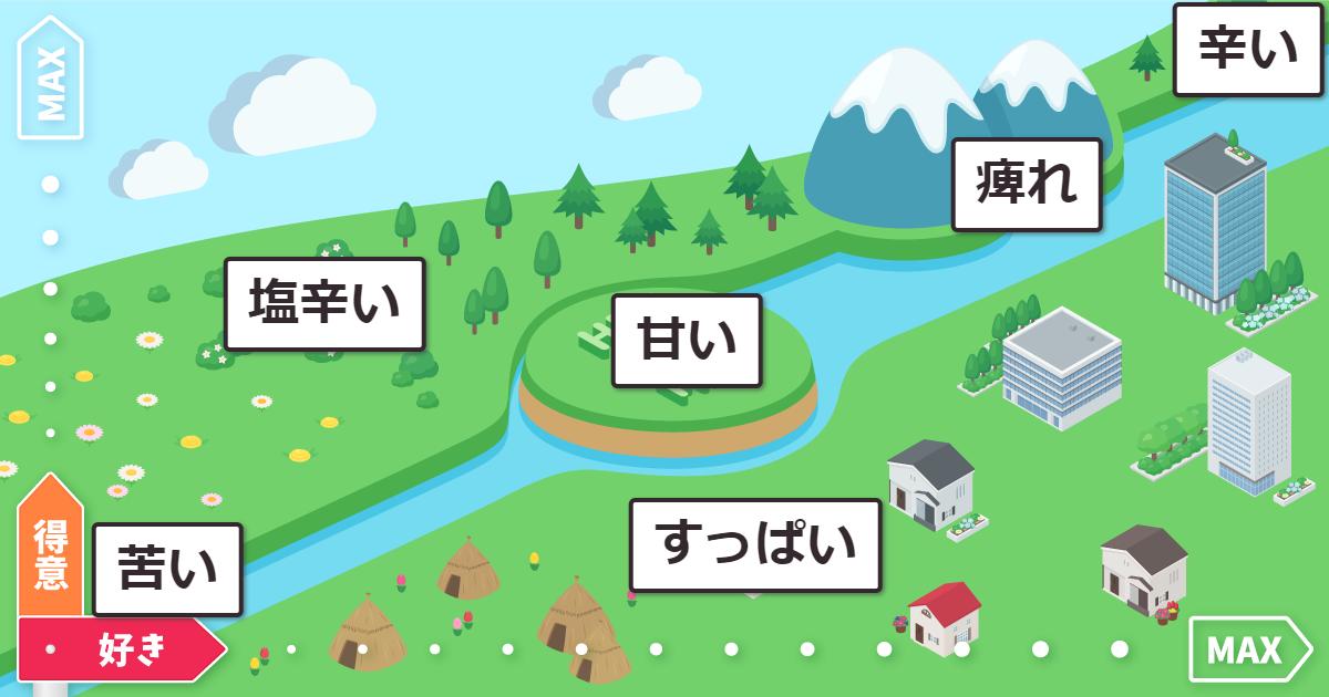 かつお@激辛個人開発さんの好きな味のマップ
