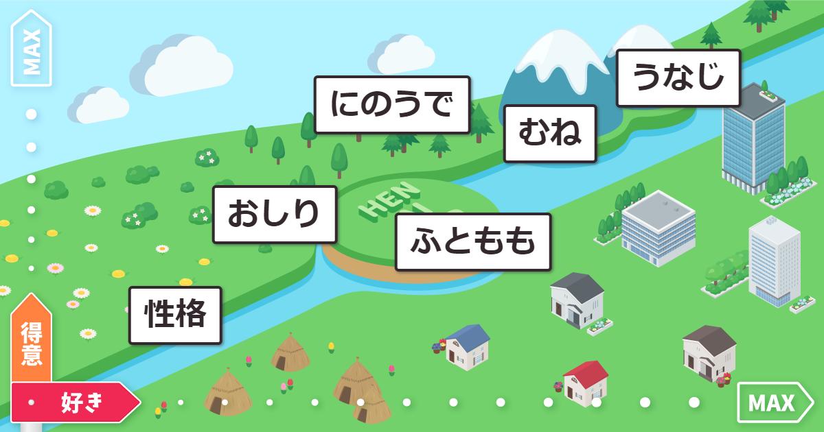 かつお@激辛個人開発さんのへんたいマップ