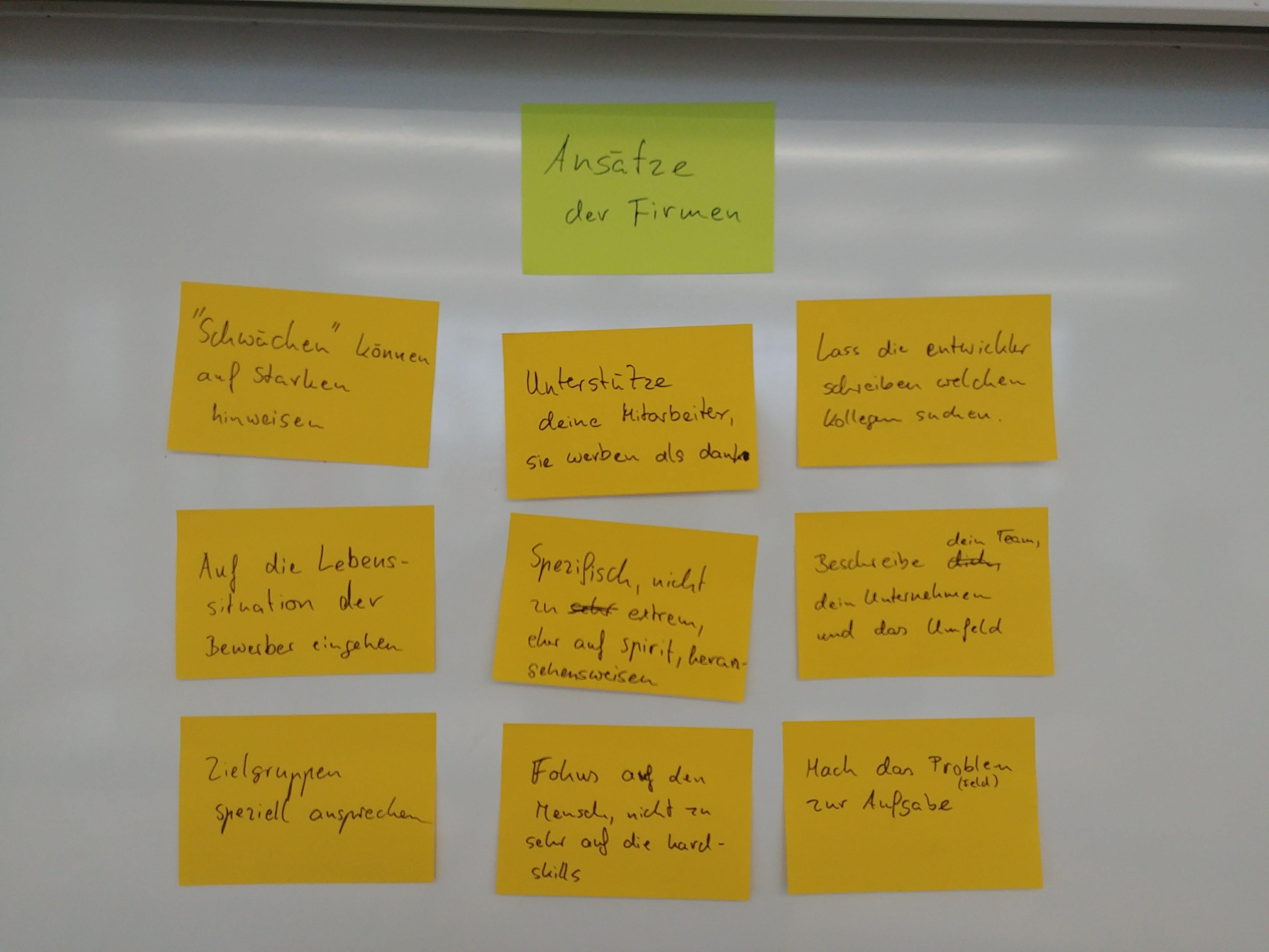 Photo von den beiträgen der Teilnehmer