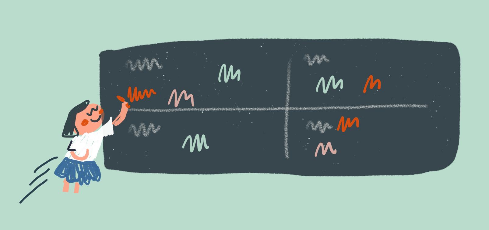 ภาพประกอบไอเดีย เกมสรุปบทเรียนก่อนสอบด้วยกระดาน(ที่ครูไม่ต้องสรุป)