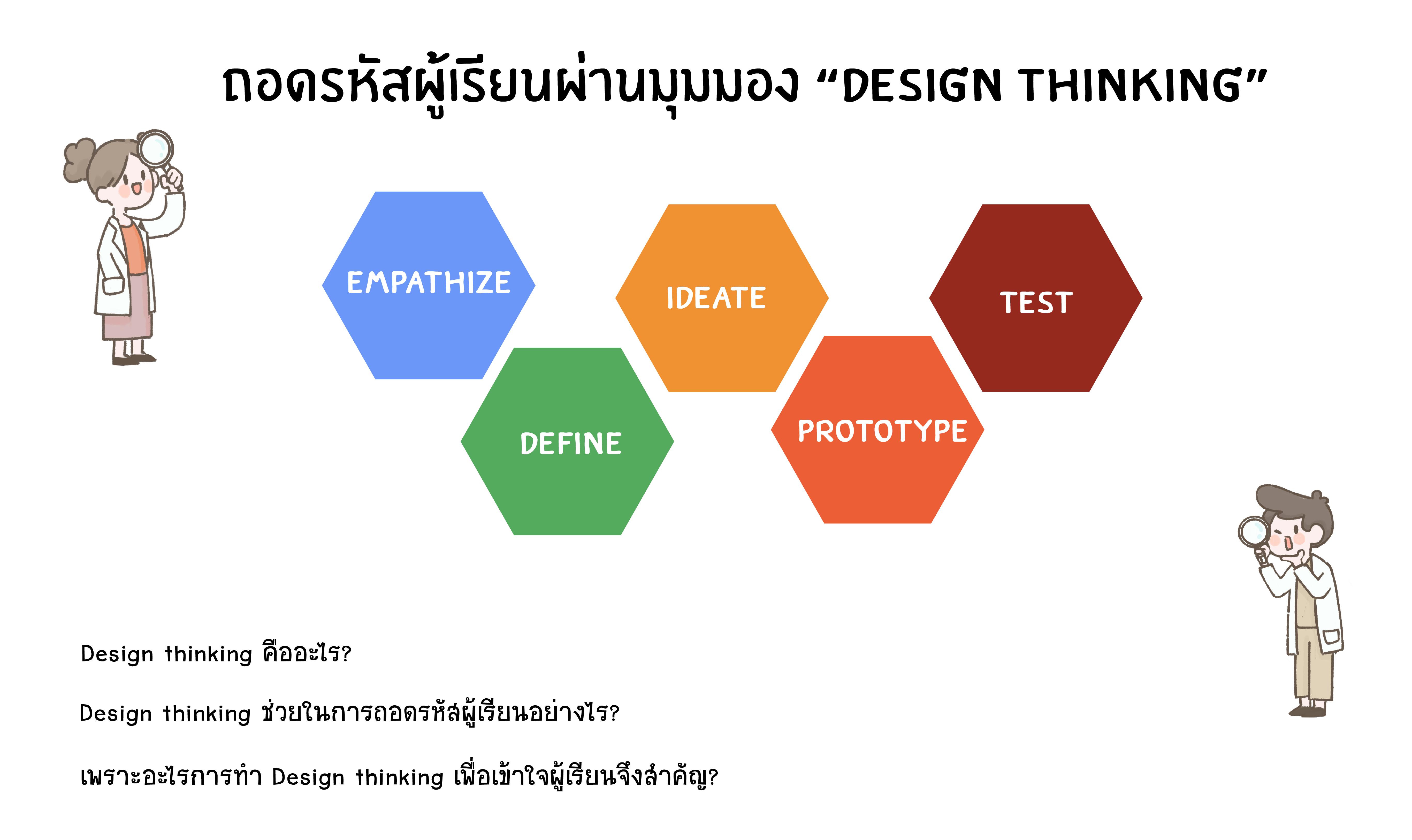 ภาพประกอบไอเดีย ถอดรหัสผู้เรียนผ่านมุมมอง Design Thinking