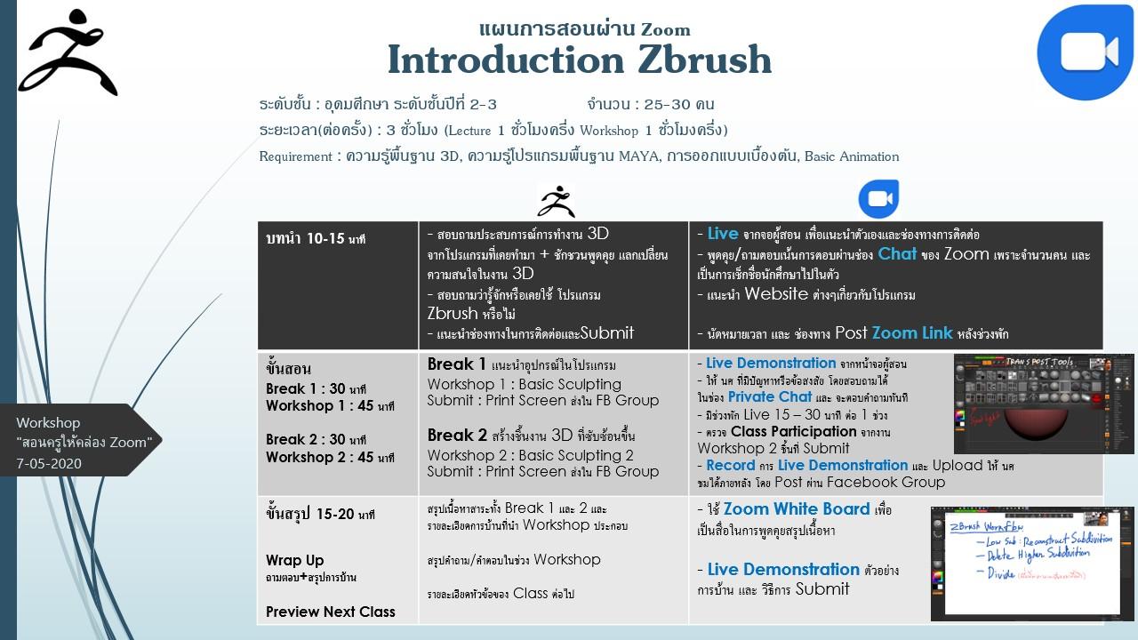 ภาพประกอบไอเดีย แนวทางจัดการเรียนการสอนผ่าน Zoom วิชา ZBrush