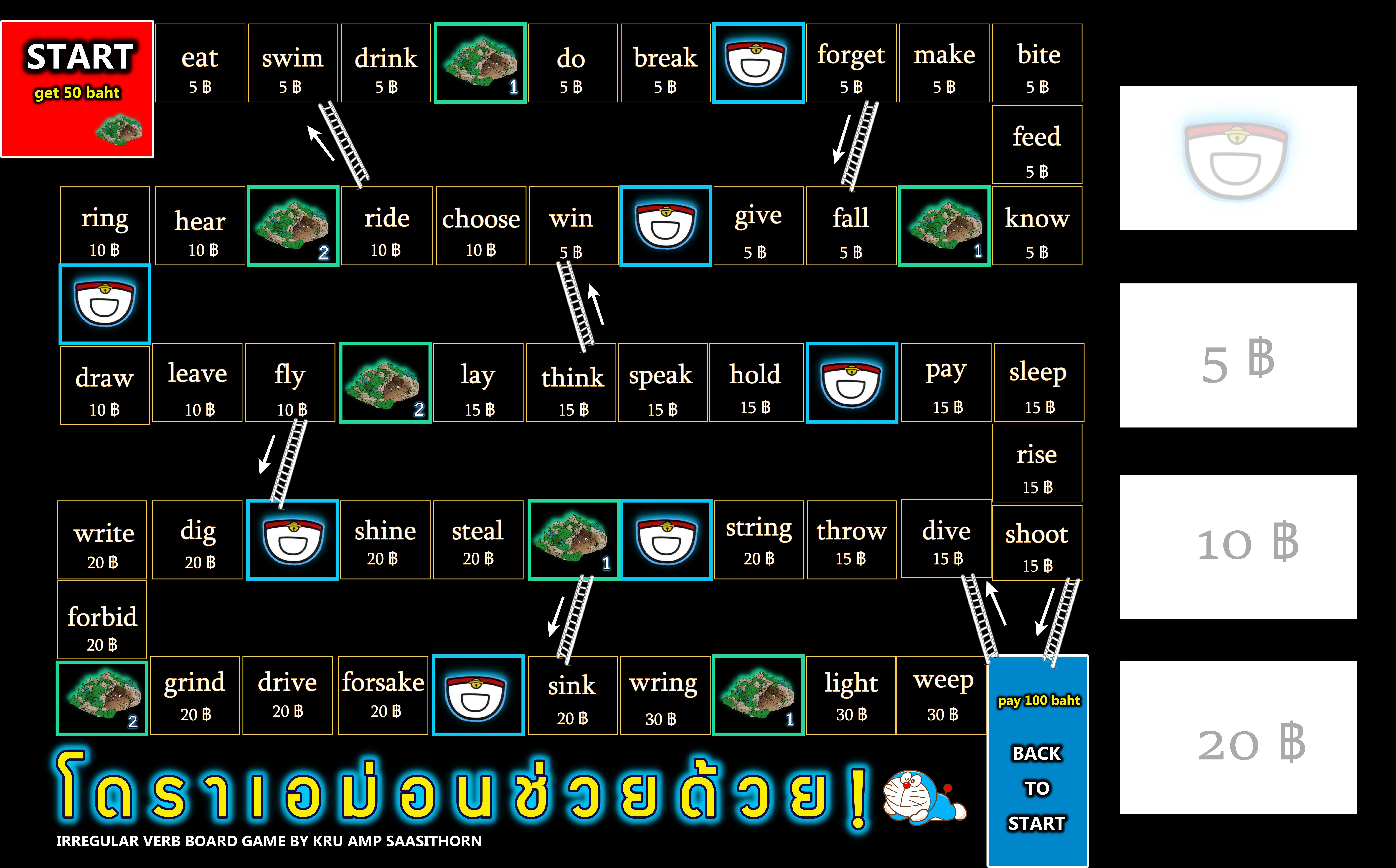 ภาพประกอบไอเดีย โดราเอม่อนช่วยด้วยยย! (Irregular Verb Board Game)