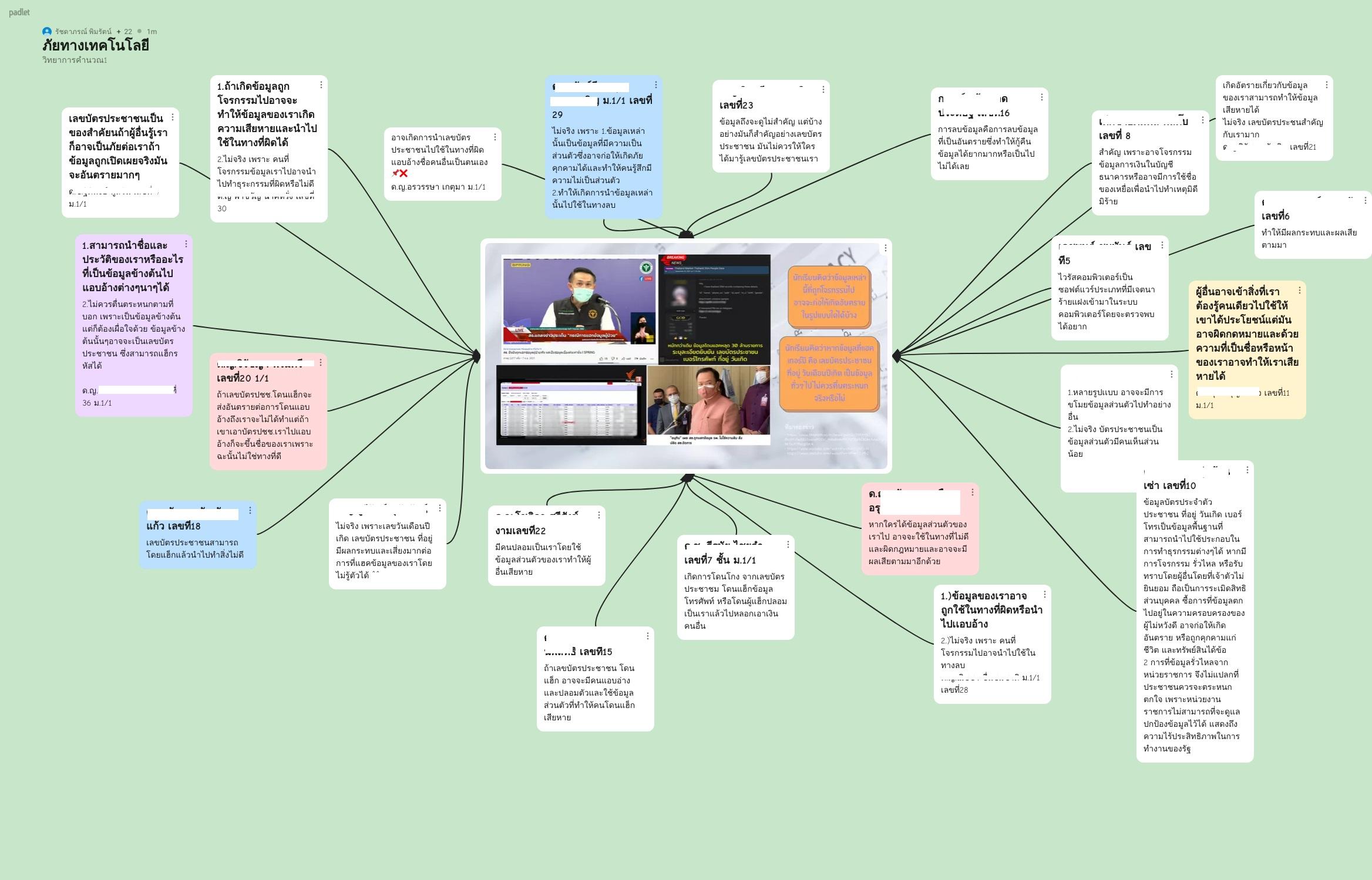 ภาพประกอบไอเดีย สอนวิทคำนวณจากกรณี : กระทรวงสาธารณสุขถูกแฮ็กข้อมูล