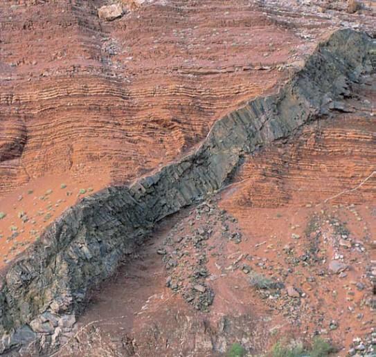 ภาพประกอบไอเดีย สืบเสาะลำดับเหตุการณ์ในการเกิดชั้นหินแบบนักวิทย์