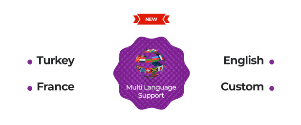 Ionic Multi-Language