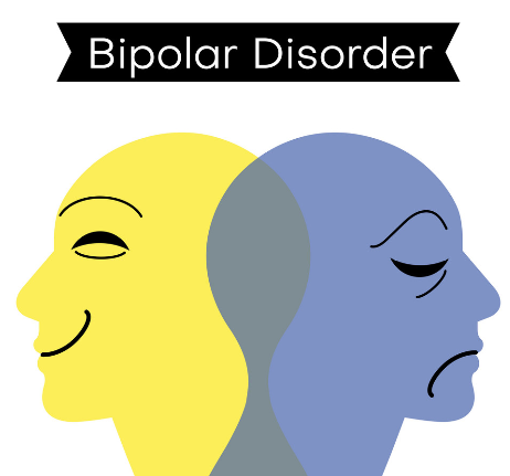 Bipolar Disorder - Choose to know and heal yourself!
